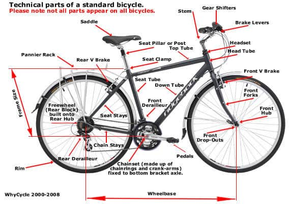 bike - bicycle parts
