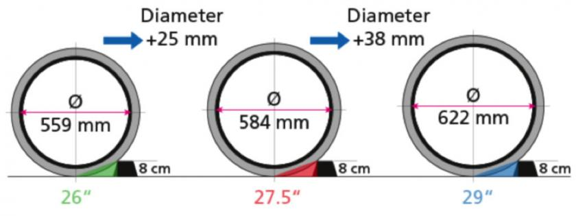 bike-wheel-size-measurement